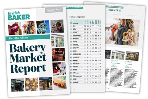 Bakery Market Report cover