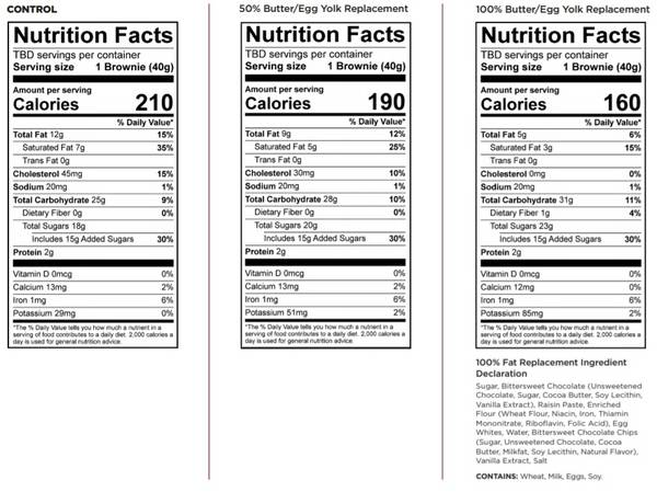 Raisins raise the practical bar as plant-based fat and also sugar replacer in sweet baked items: White paper